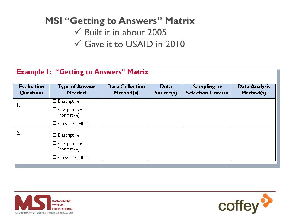 MSI Getting to Answers Matrix Built it in about 2005 Gave it to USAID in 2010