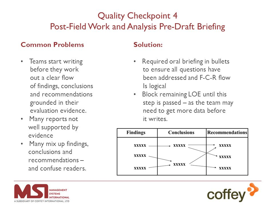 Quality Checkpoint 4 Post-Field Work and Analysis Pre-Draft Briefing Common Problems Teams start writing before they work out a clear flow of findings, conclusions and recommendations grounded in their evaluation evidence.