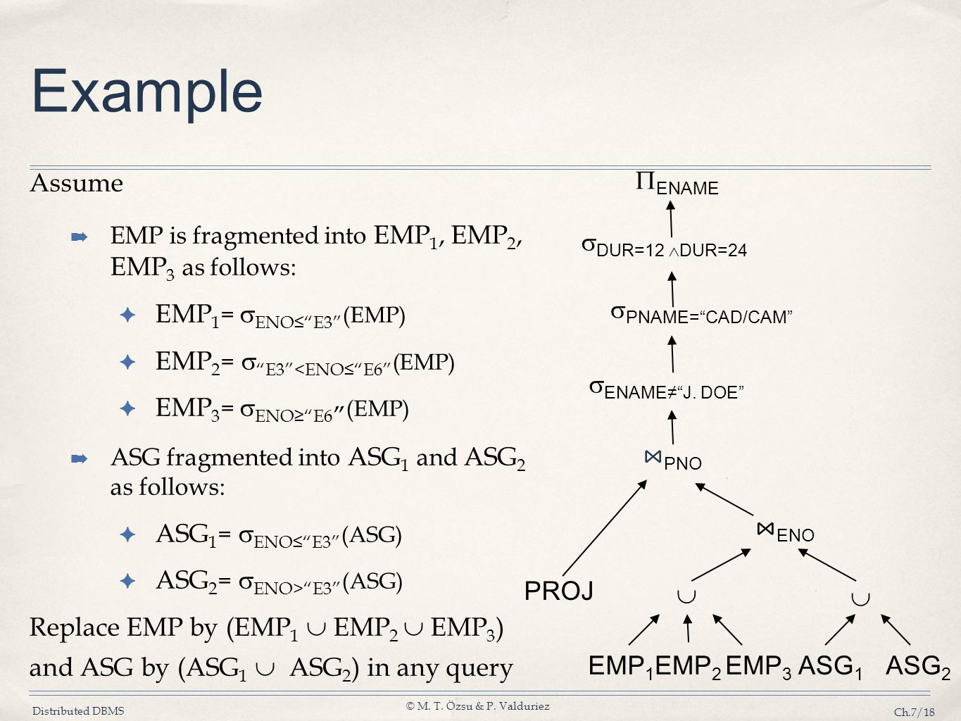 "Distributed DBMS © M. T. Özsu & P. Valduriez Ch.7/18 Example Assume ➡ EMP is fragmented into EMP 1, EMP 2, EMP 3 as follows: ✦ EMP 1 =  ENO≤""E3"" (EMP"