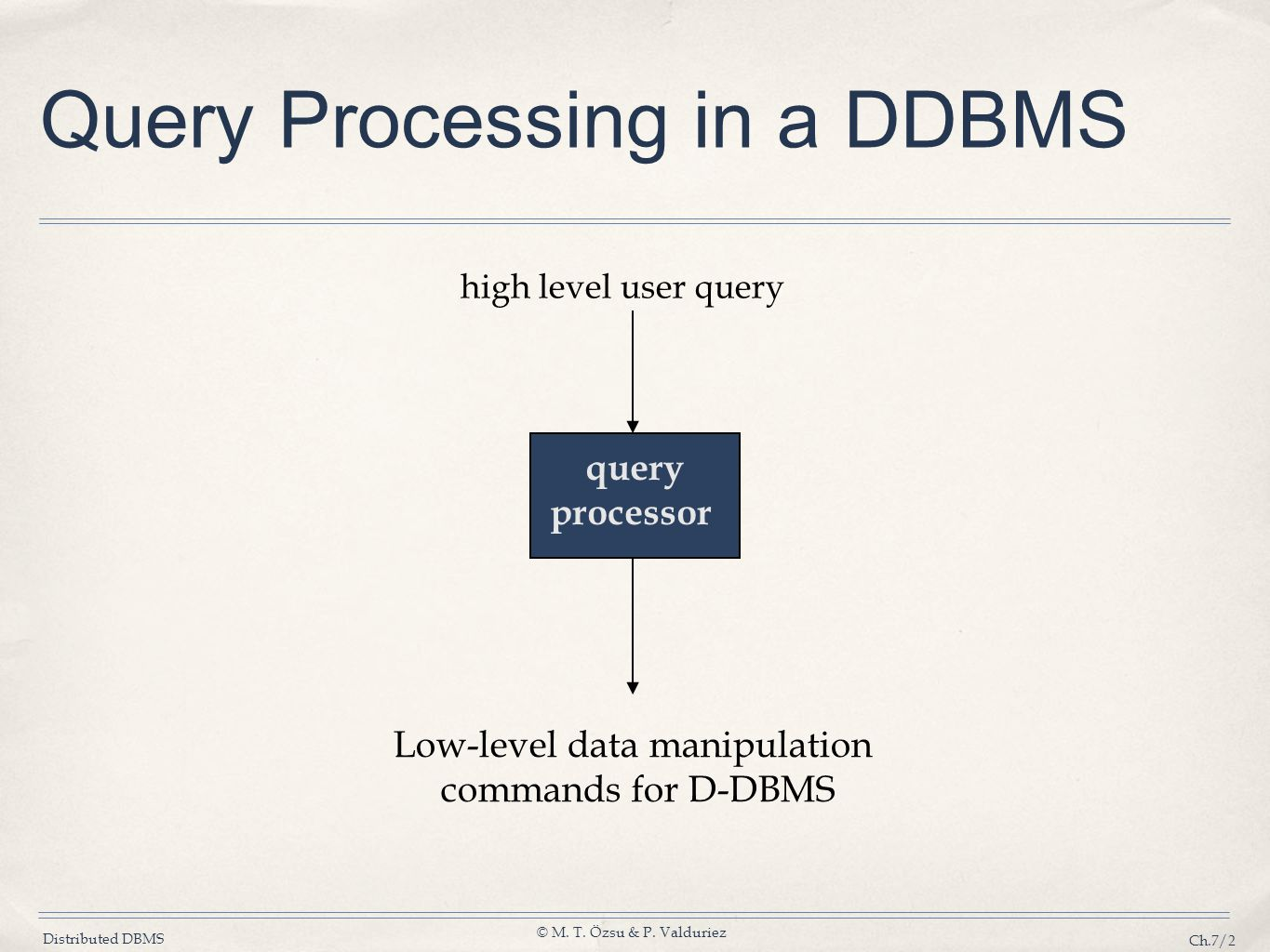 Distributed DBMS © M. T. Özsu & P. Valduriez Ch.7/2 Query Processing in a DDBMS high level user query query processor Low-level data manipulation comm