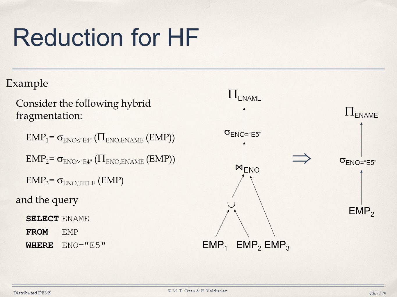 Distributed DBMS © M. T. Özsu & P. Valduriez Ch.7/29 Reduction for HF Example Consider the following hybrid fragmentation: EMP 1 =  ENO≤
