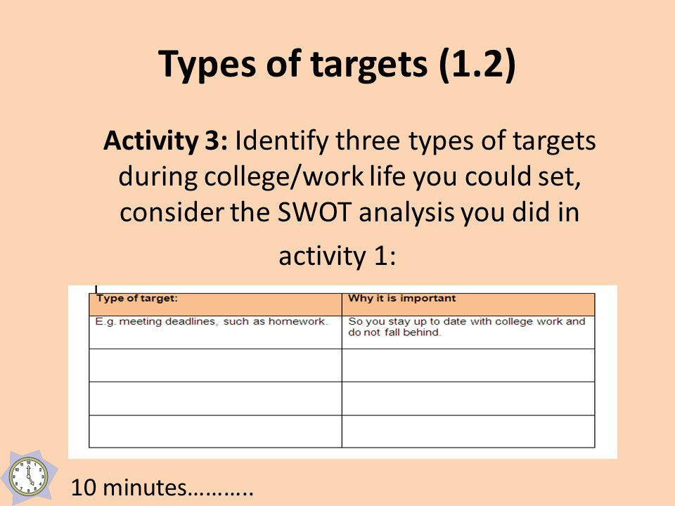 Types of targets (1.2) Activity 3: Identify three types of targets during college/work life you could set, consider the SWOT analysis you did in activity 1: 10 minutes………..