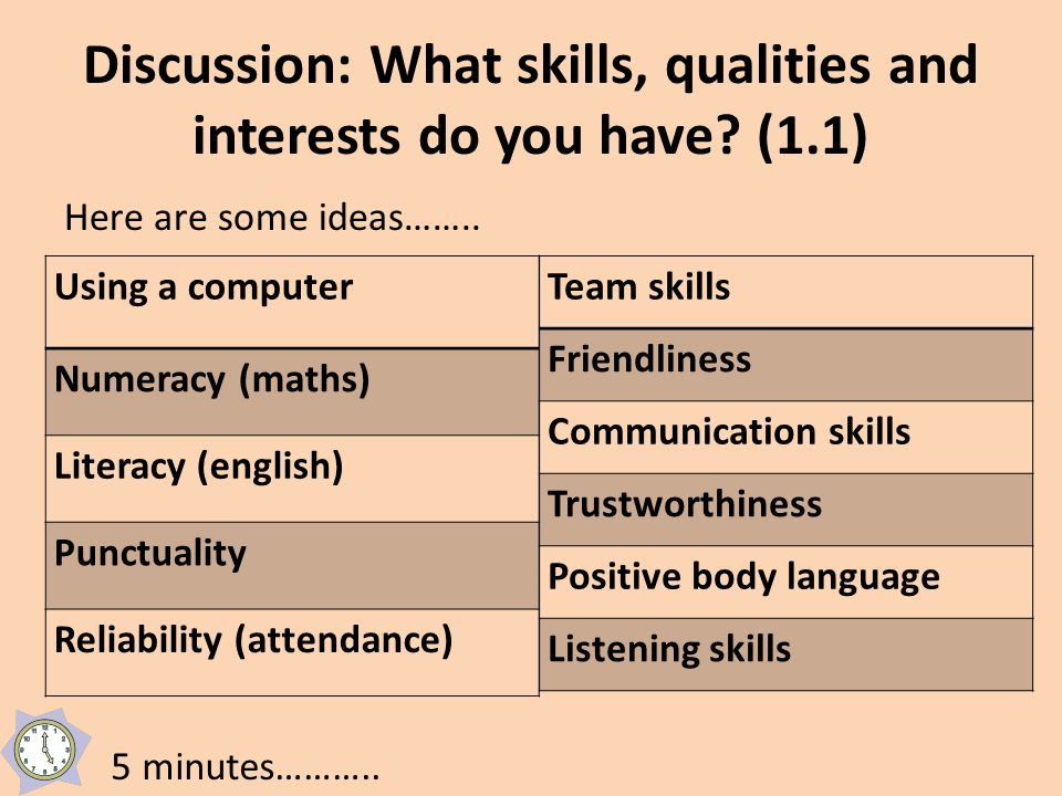 Discussion: What skills, qualities and interests do you have? (1.1) Here are some ideas…….. 5 minutes……….. Using a computer Numeracy (maths) Literacy