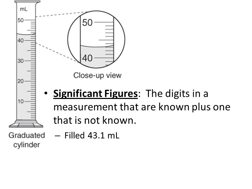 Significant Figures: The digits in a measurement that are known plus one that is not known. – Filled 43.1 mL