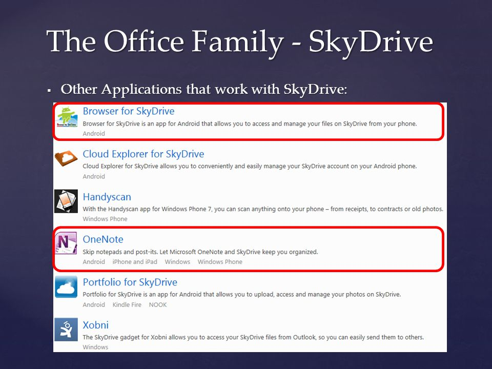  Other Applications that work with SkyDrive: The Office Family - SkyDrive