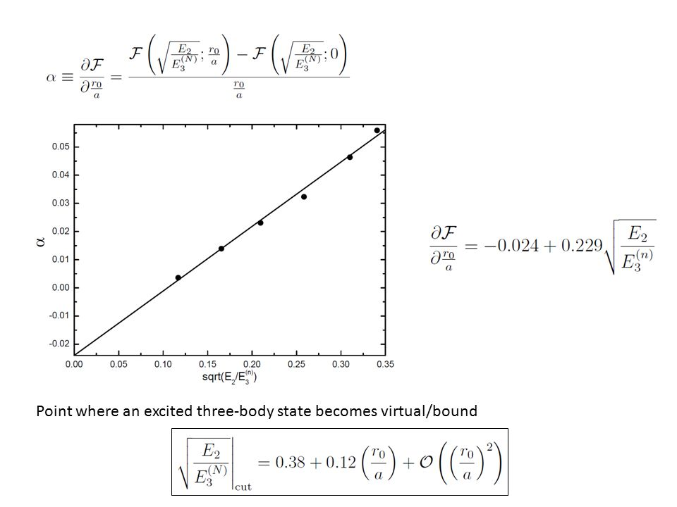 Point where an excited three-body state becomes virtual/bound