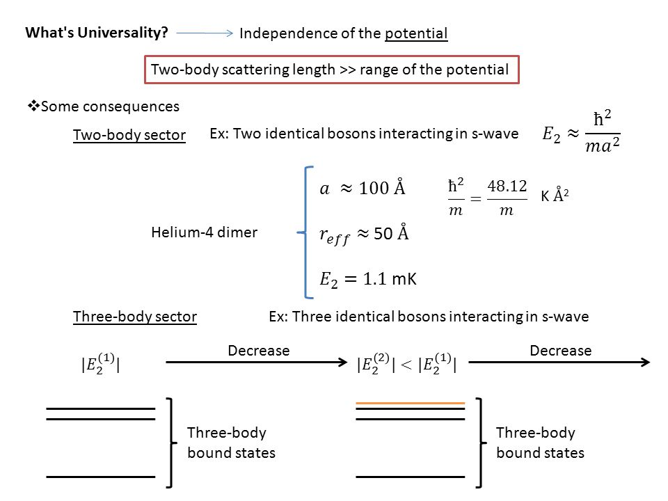 Three-body bound states Three-body sectorEx: Three identical bosons interacting in s-wave Decrease  Some consequences Two-body sector Helium-4 dimer Ex: Two identical bosons interacting in s-wave Decrease Three-body bound states What s Universality.