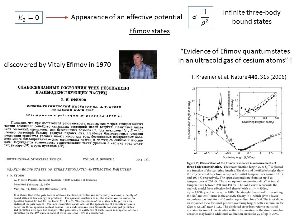 Efimov states discovered by Vitaly Efimov in 1970 Evidence of Efimov quantum states in an ultracold gas of cesium atoms .