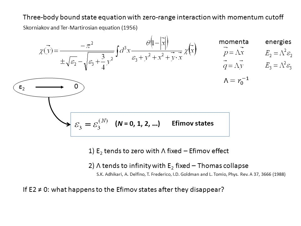 Three-body bound state equation with zero-range interaction with momentum cutoff momentaenergies Skorniakov and Ter-Martirosian equation (1956) ε2ε2 0 (N = 0, 1, 2,...) Efimov states 1) E 2 tends to zero with Λ fixed – Efimov effect 2) Λ tends to infinity with E 2 fixed – Thomas collapse If E2 ≠ 0: what happens to the Efimov states after they disappear.