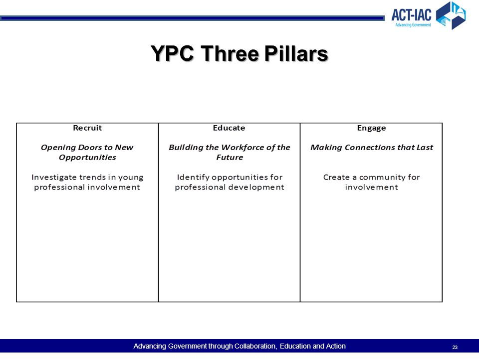 Advancing Government through Collaboration, Education and Action YPC Three Pillars 23