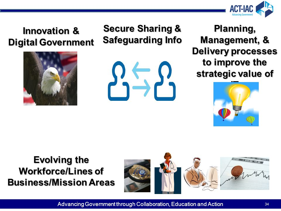 Advancing Government through Collaboration, Education and Action Innovation & Digital Government 34 Evolving the Workforce/Lines of Business/Mission A
