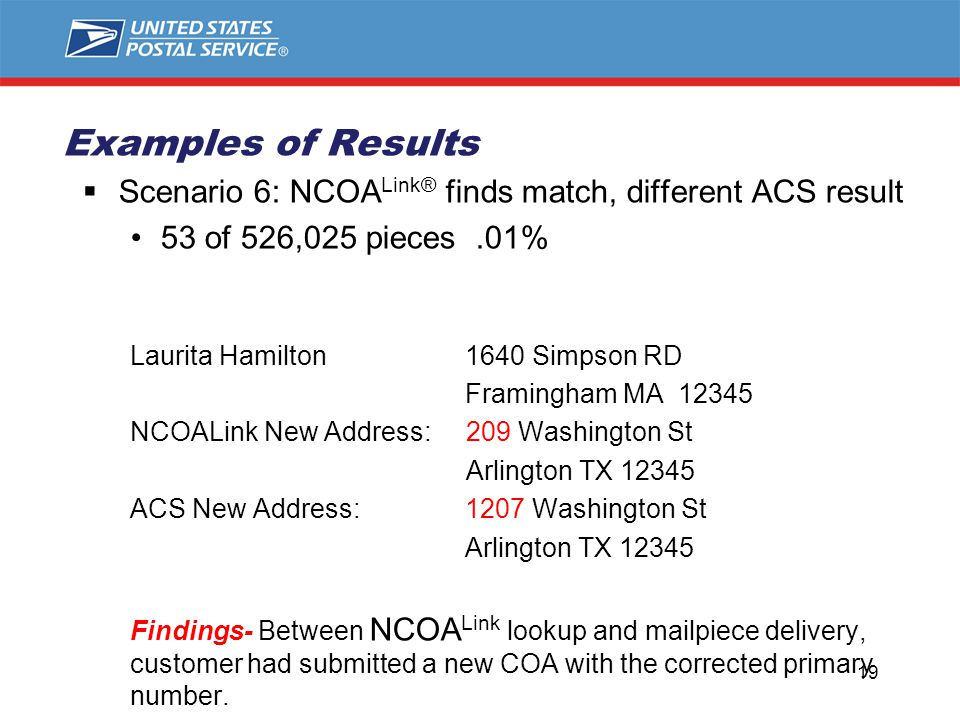 Examples of Results  Scenario 6: NCOA Link® finds match, different ACS result 53 of 526,025 pieces.01% Laurita Hamilton 1640 Simpson RD Framingham MA 12345 NCOALink New Address: 209 Washington St Arlington TX 12345 ACS New Address: 1207 Washington St Arlington TX 12345 Findings- Between NCOA Link lookup and mailpiece delivery, customer had submitted a new COA with the corrected primary number.