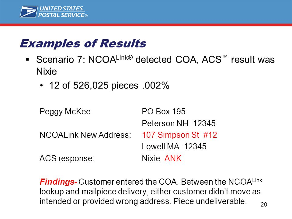  Scenario 7: NCOA Link® detected COA, ACS ™ result was Nixie 12 of 526,025 pieces.002% Peggy McKeePO Box 195 Peterson NH 12345 NCOALink New Address:107 Simpson St #12 Lowell MA 12345 ACS response:Nixie ANK Findings- Customer entered the COA.