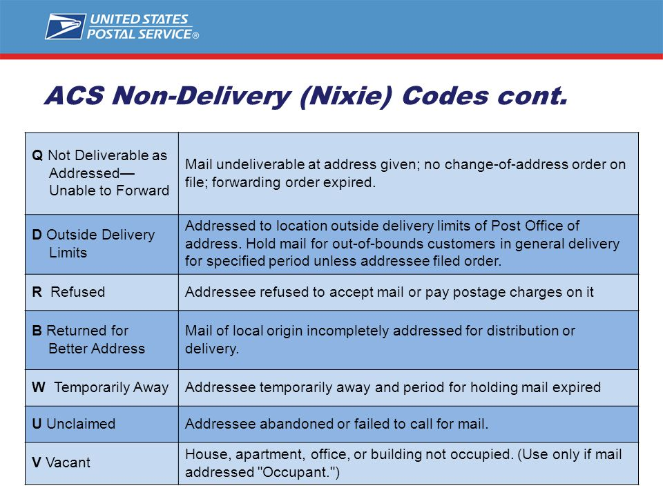 Q Not Deliverable as Addressed— Unable to Forward Mail undeliverable at address given; no change-of-address order on file; forwarding order expired. D