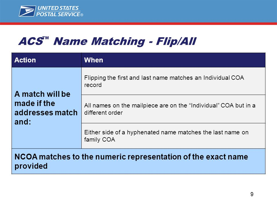 9 ACS ™ Name Matching - Flip/All ActionWhen A match will be made if the addresses match and: Flipping the first and last name matches an Individual COA record All names on the mailpiece are on the Individual COA but in a different order Either side of a hyphenated name matches the last name on family COA NCOA matches to the numeric representation of the exact name provided