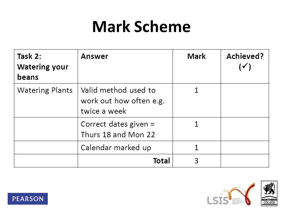 Mark Scheme Task 2: Watering your beans AnswerMarkAchieved? ( ) Watering PlantsValid method used to work out how often e.g. twice a week 1 Correct dat