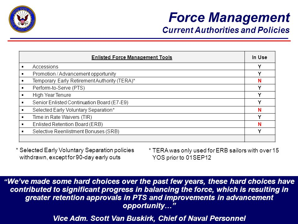 Force Management Current Authorities and Policies Enlisted Force Management ToolsIn Use  AccessionsY  Promotion / Advancement opportunityY  Temporary Early Retirement Authority (TERA)*N  Perform-to-Serve (PTS)Y  High Year TenureY  Senior Enlisted Continuation Board (E7-E9)Y  Selected Early Voluntary Separation*N  Time in Rate Waivers (TIR)Y  Enlisted Retention Board (ERB)N  Selective Reenlistment Bonuses (SRB)Y * TERA was only used for ERB sailors with over 15 YOS prior to 01SEP12 * Selected Early Voluntary Separation policies withdrawn, except for 90-day early outs 10 We've made some hard choices over the past few years, these hard choices have contributed to significant progress in balancing the force, which is resulting in greater retention approvals in PTS and improvements in advancement opportunity… Vice Adm.