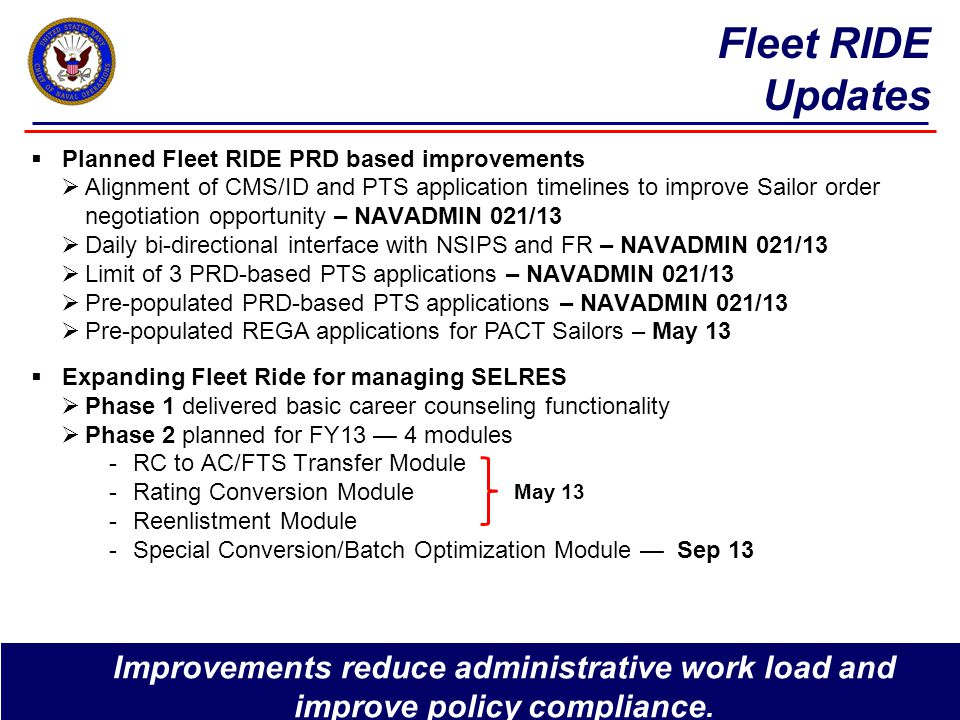 Fleet RIDE Updates 14  Planned Fleet RIDE PRD based improvements  Alignment of CMS/ID and PTS application timelines to improve Sailor order negotiation opportunity – NAVADMIN 021/13  Daily bi-directional interface with NSIPS and FR – NAVADMIN 021/13  Limit of 3 PRD-based PTS applications – NAVADMIN 021/13  Pre-populated PRD-based PTS applications – NAVADMIN 021/13  Pre-populated REGA applications for PACT Sailors – May 13  Expanding Fleet Ride for managing SELRES  Phase 1 delivered basic career counseling functionality  Phase 2 planned for FY13 — 4 modules -RC to AC/FTS Transfer Module -Rating Conversion Module -Reenlistment Module -Special Conversion/Batch Optimization Module — Sep 13 Improvements reduce administrative work load and improve policy compliance.