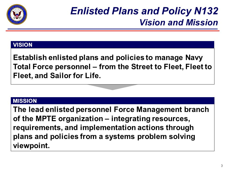 Enlisted Plans and Policy N132 Vision and Mission The lead enlisted personnel Force Management branch of the MPTE organization – integrating resources, requirements, and implementation actions through plans and policies from a systems problem solving viewpoint.