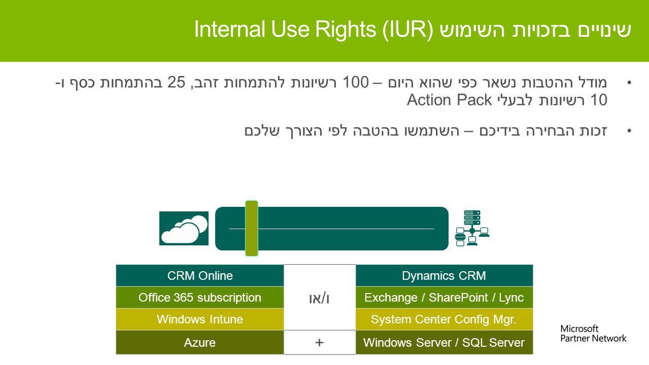 שינויים בזכויות השימוש Internal Use Rights (IUR) מודל ההטבות נשאר כפי שהוא היום – 100 רשיונות להתמחות זהב, 25 בהתמחות כסף ו- 10 רשיונות לבעלי Action Pack זכות הבחירה בידיכם – השתמשו בהטבה לפי הצורך שלכם CRM Online ו/או Dynamics CRM Office 365 subscriptionExchange / SharePoint / Lync Windows IntuneSystem Center Config Mgr.