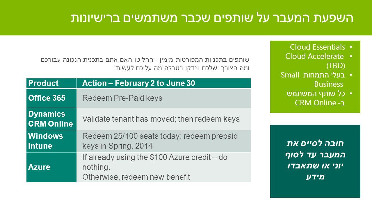 השפעת המעבר על שותפים שכבר משתמשים ברישיונות שותפים בתכניות המפורטות מימין - החליטו האם אתם בתכנית הנכונה עבורכם ומה הצורך שלכם ובדקו בטבלה מה עליכם לעשות ProductAction – February 2 to June 30 Office 365Redeem Pre-Paid keys Dynamics CRM Online Validate tenant has moved; then redeem keys Windows Intune Redeem 25/100 seats today; redeem prepaid keys in Spring, 2014 Azure If already using the $100 Azure credit – do nothing.