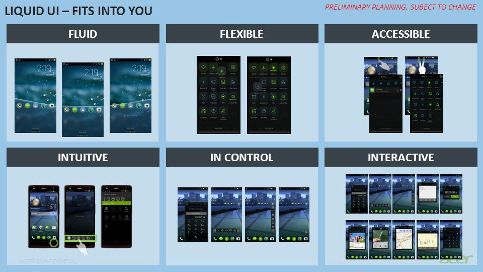 ACER CONFIDENTIAL LIQUID UI – FITS INTO YOU PRELIMINARY PLANNING, SUBECT TO CHANGE IN CONTROL ACCESSIBLEFLEXIBLEFLUID INTUITIVEINTERACTIVE