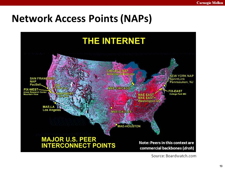 Carnegie Mellon 19 Network Access Points (NAPs) Source: Boardwatch.com Note: Peers in this context are commercial backbones (droh)