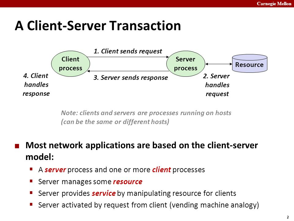 Carnegie Mellon 2 A Client-Server Transaction Client process Server process 1.