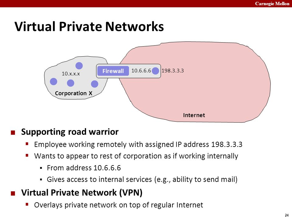 Carnegie Mellon 24 Virtual Private Networks Supporting road warrior  Employee working remotely with assigned IP address 198.3.3.3  Wants to appear to rest of corporation as if working internally  From address 10.6.6.6  Gives access to internal services (e.g., ability to send mail) Virtual Private Network (VPN)  Overlays private network on top of regular Internet Corporation X Internet 10.x.x.x 198.3.3.3 Firewall 10.6.6.6