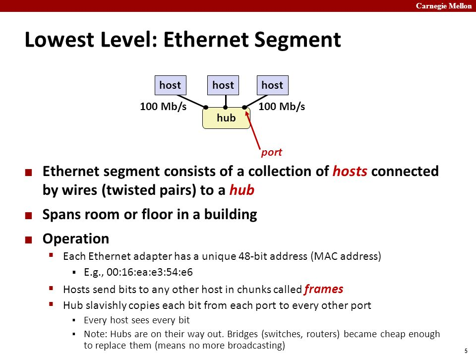 Carnegie Mellon 5 Lowest Level: Ethernet Segment Ethernet segment consists of a collection of hosts connected by wires (twisted pairs) to a hub Spans room or floor in a building Operation  Each Ethernet adapter has a unique 48-bit address (MAC address)  E.g., 00:16:ea:e3:54:e6  Hosts send bits to any other host in chunks called frames  Hub slavishly copies each bit from each port to every other port  Every host sees every bit  Note: Hubs are on their way out.