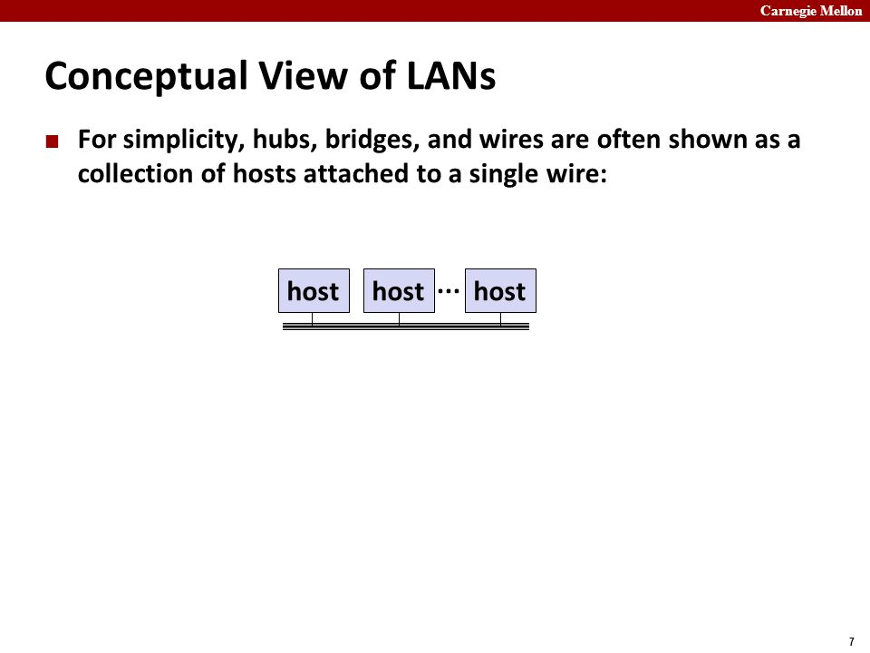 Carnegie Mellon 7 Conceptual View of LANs For simplicity, hubs, bridges, and wires are often shown as a collection of hosts attached to a single wire: host...