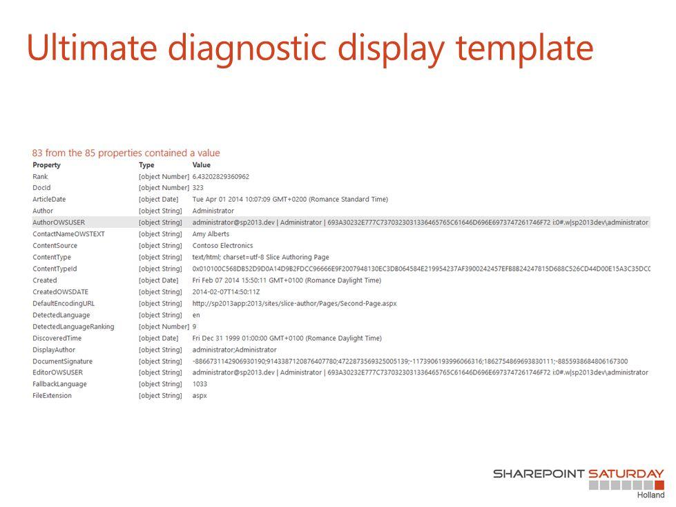 Ultimate diagnostic display template