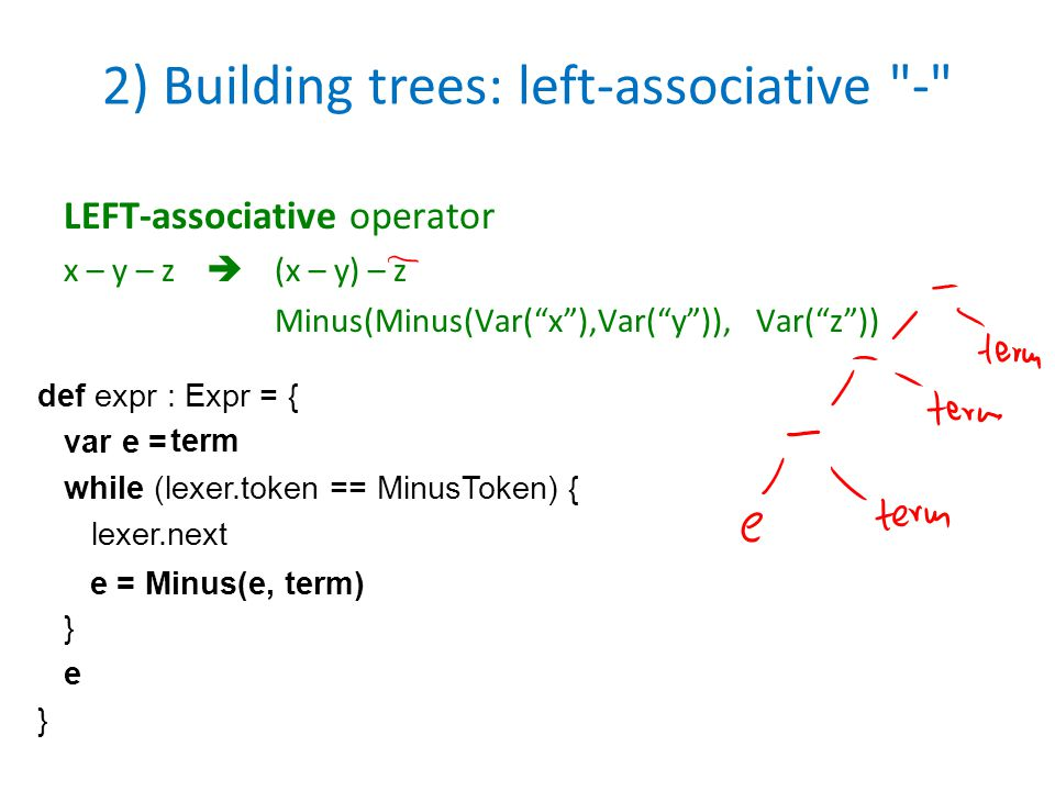 2) Building trees: left-associative