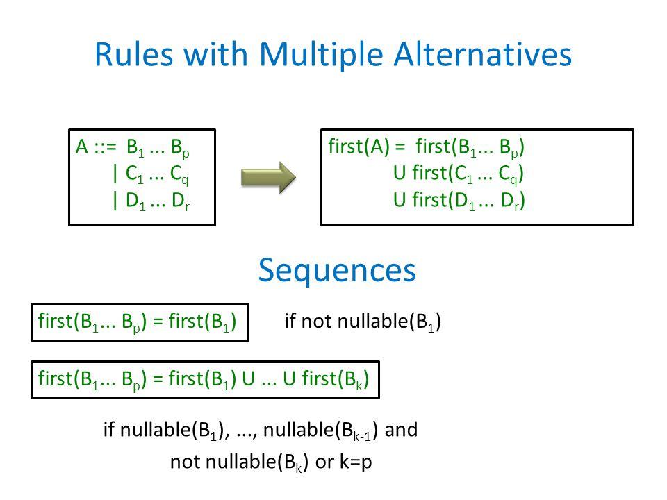 Rules with Multiple Alternatives A ::= B 1... B p | C 1... C q | D 1... D r first(A) = first(B 1... B p ) U first(C 1... C q ) U first(D 1... D r ) Se