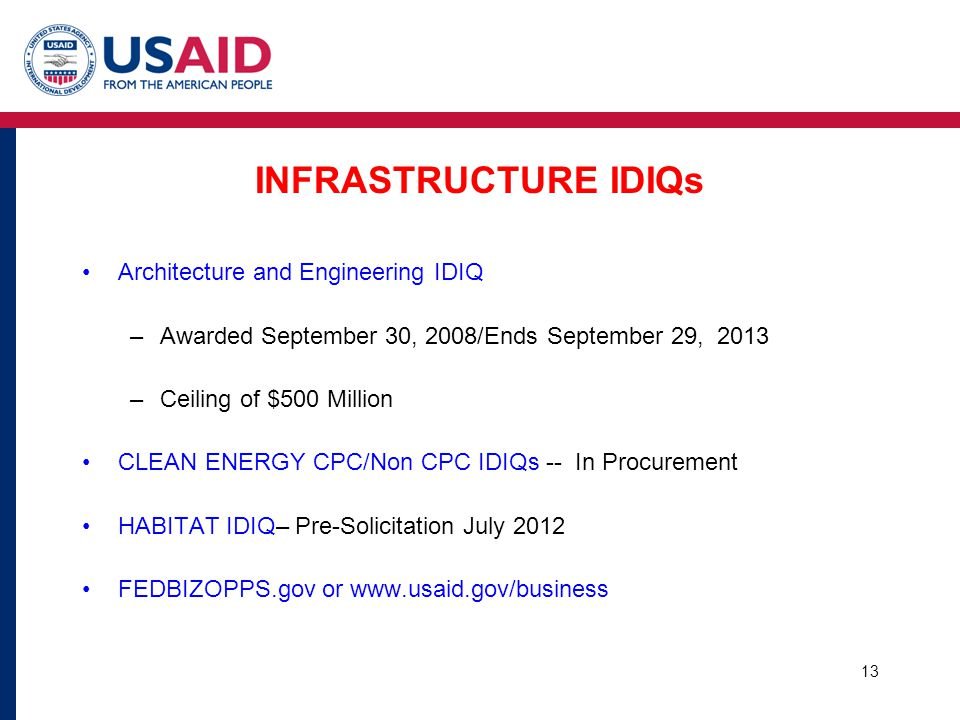 INFRASTRUCTURE IDIQs Architecture and Engineering IDIQ –Awarded September 30, 2008/Ends September 29, 2013 –Ceiling of $500 Million CLEAN ENERGY CPC/Non CPC IDIQs -- In Procurement HABITAT IDIQ– Pre-Solicitation July 2012 FEDBIZOPPS.gov or www.usaid.gov/business 13