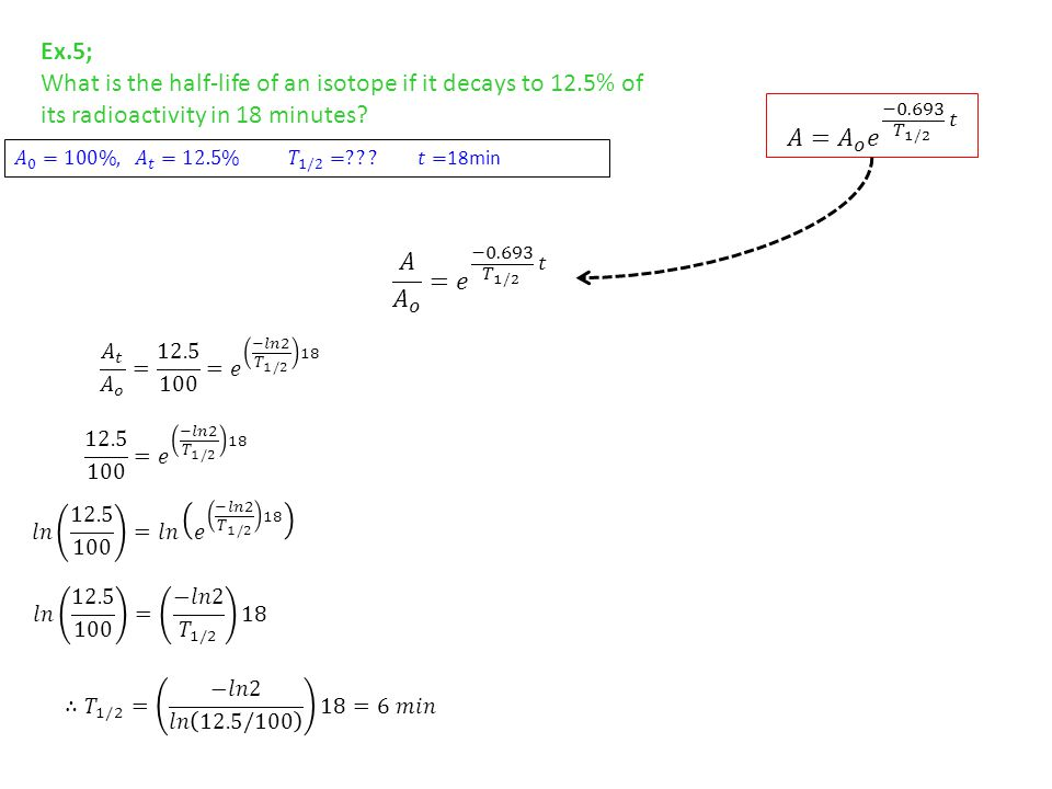 Ex.5; What is the half-life of an isotope if it decays to 12.5% of its radioactivity in 18 minutes?