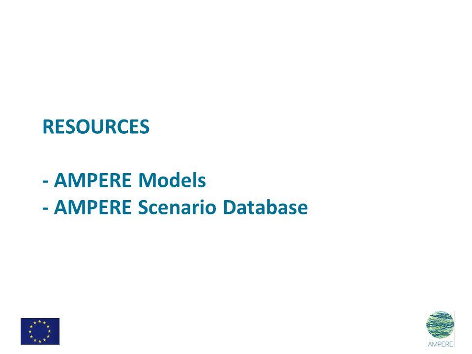 RESOURCES - AMPERE Models - AMPERE Scenario Database