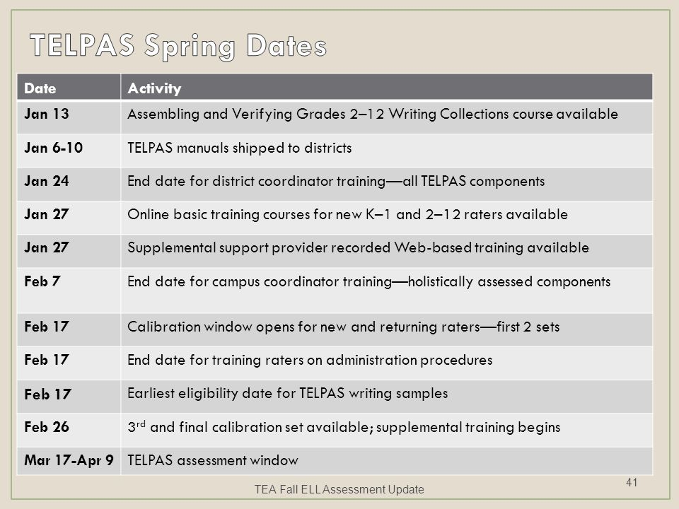 DateActivity Jan 13Assembling and Verifying Grades 2–12 Writing Collections course available Jan 6-10TELPAS manuals shipped to districts Jan 24End dat