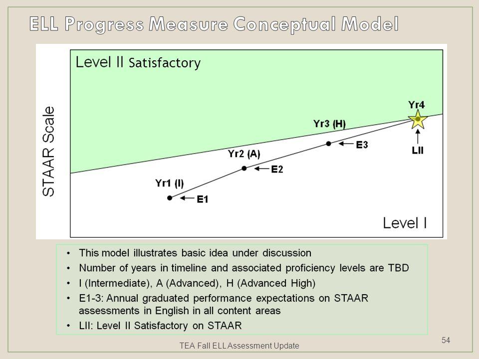 TEA Fall ELL Assessment Update 54 Satisfactory