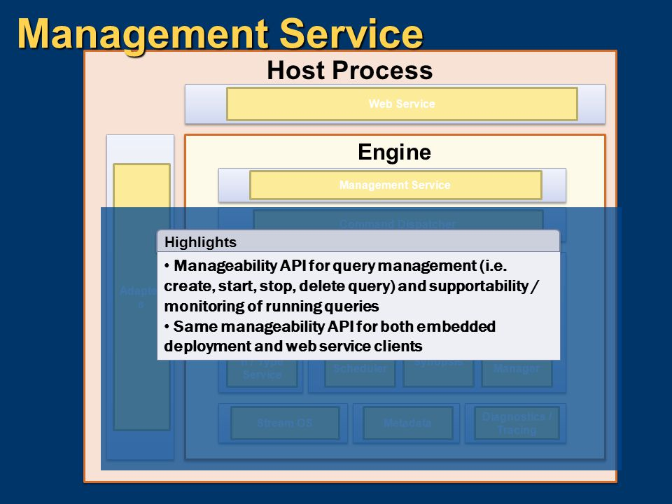 Host Process... Web Service Engine Compiler Expressio n / Type Service Runtime Execution Operators Stream Manager Event Manager Query Scheduler Plan M