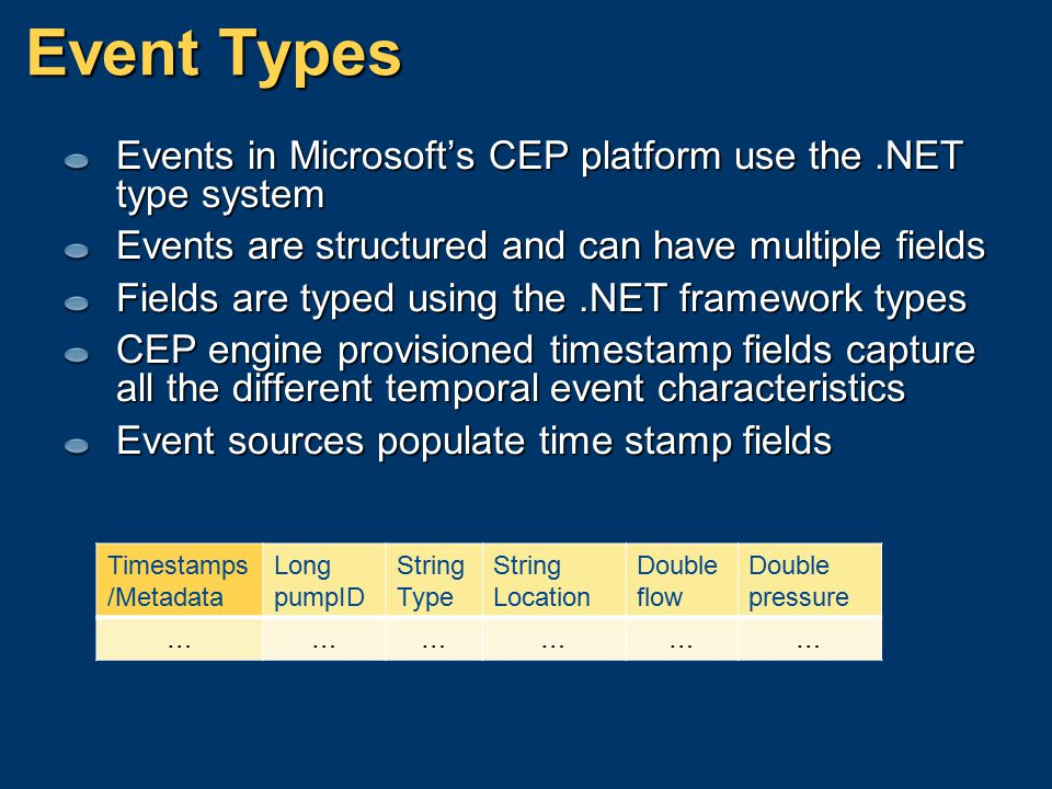 Event Types Events in Microsoft's CEP platform use the.NET type system Events are structured and can have multiple fields Fields are typed using the.N