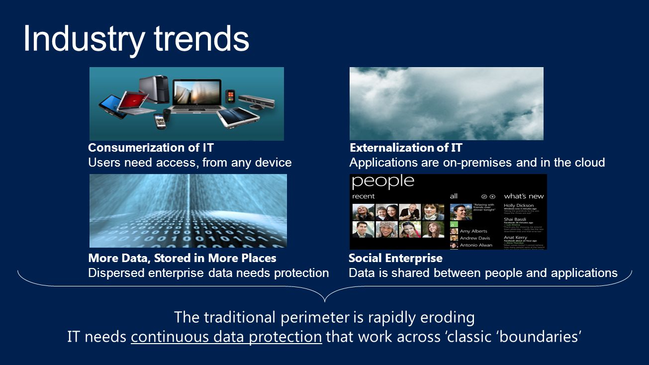 The traditional perimeter is rapidly eroding IT needs continuous data protection that work across 'classic 'boundaries' Consumerization of IT Users need access, from any device Externalization of IT Applications are on-premises and in the cloud More Data, Stored in More Places Dispersed enterprise data needs protection Social Enterprise Data is shared between people and applications
