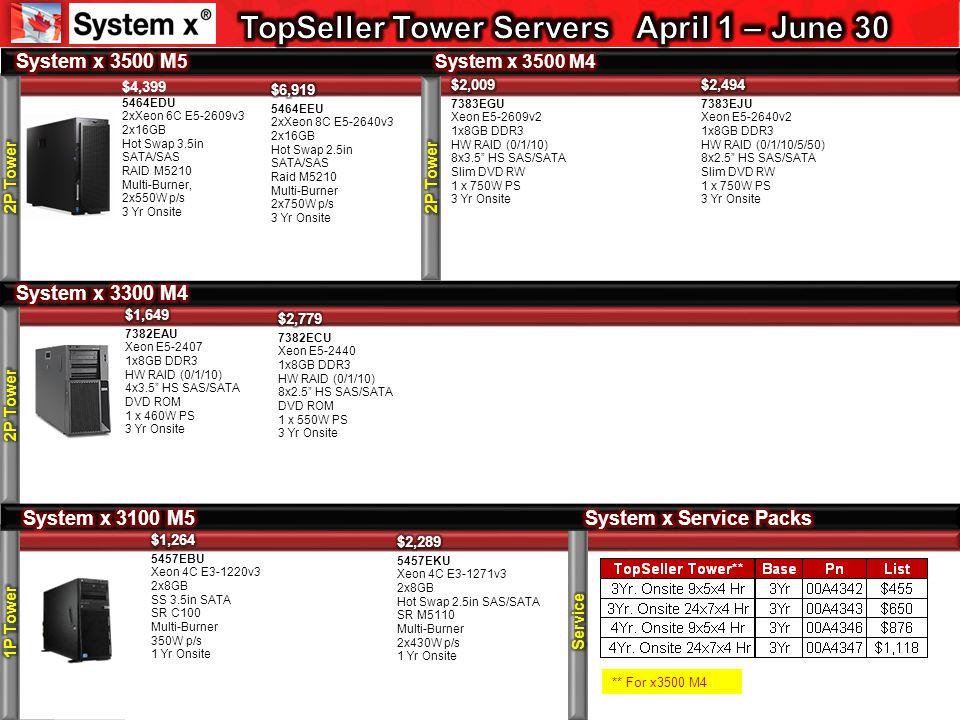 ** For x3500 M4 $4,399 5464EDU 2xXeon 6C E5-2609v3 2x16GB Hot Swap 3.5in SATA/SAS RAID M5210 Multi-Burner, 2x550W p/s 3 Yr Onsite