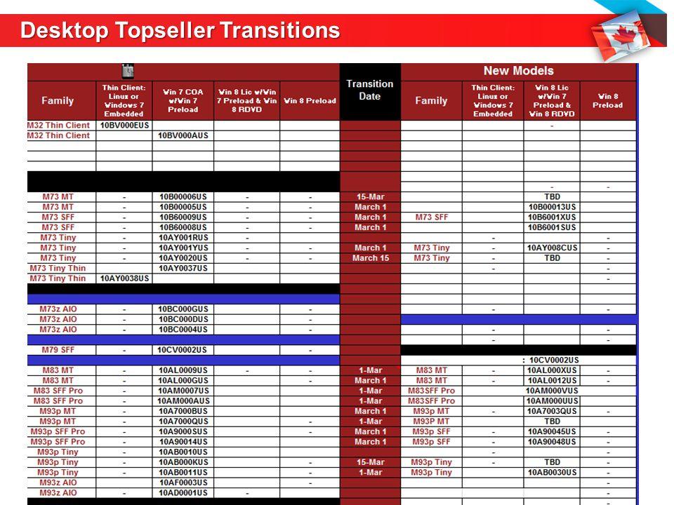 Desktop Topseller Transitions