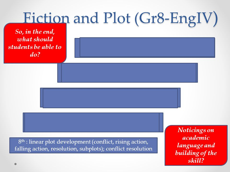 Fiction and Plot (Gr8-EngIV ) Eng I: non-linear plot development, flashbacks, foreshadowing, sub-plots, parallel plot structures; compare to linear pl