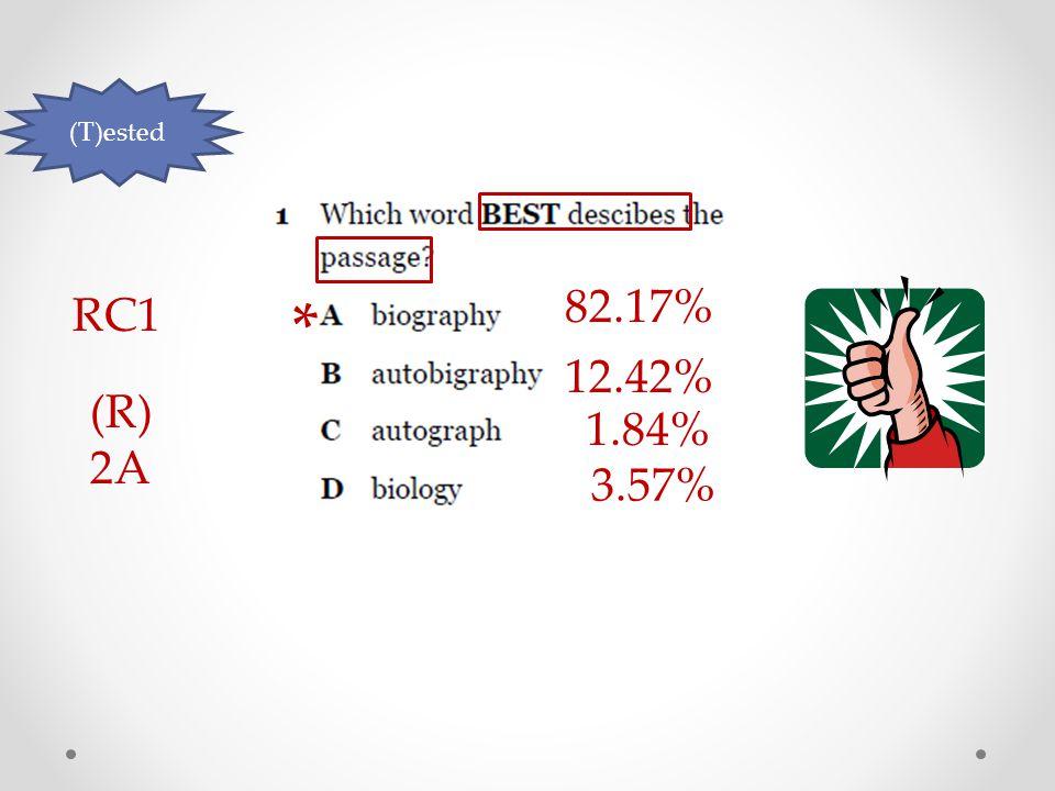 (T)ested RC1 (R) 2A * 82.17% 12.42% 1.84% 3.57%