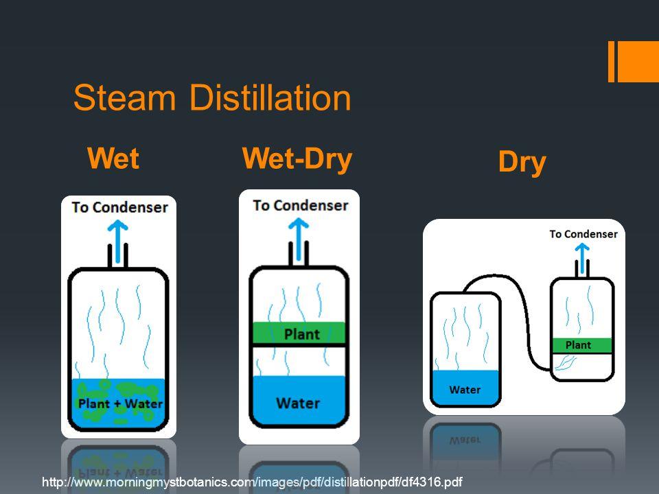 http://www.morningmystbotanics.com/images/pdf/distillationpdf/df4316.pdf Wet Wet-Dry Dry Steam Distillation