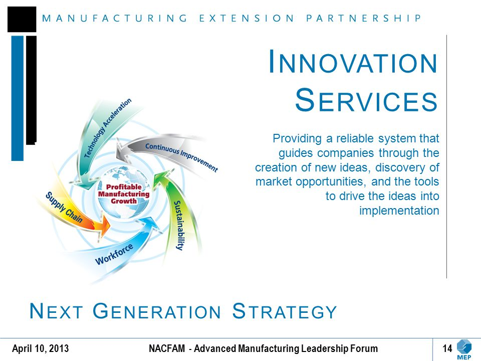 I NNOVATION S ERVICES Providing a reliable system that guides companies through the creation of new ideas, discovery of market opportunities, and the