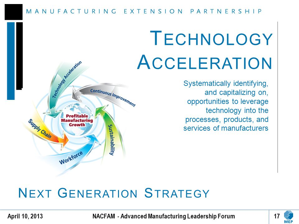 T ECHNOLOGY A CCELERATION N EXT G ENERATION S TRATEGY Systematically identifying, and capitalizing on, opportunities to leverage technology into the p