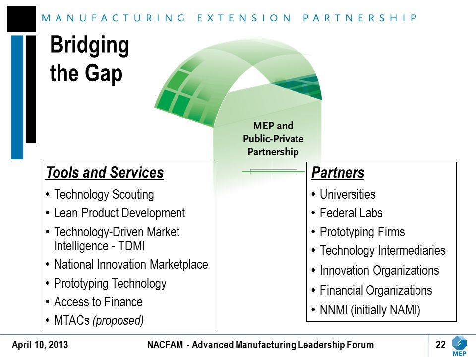Bridging the Gap Tools and Services Technology Scouting Lean Product Development Technology-Driven Market Intelligence - TDMI National Innovation Mark